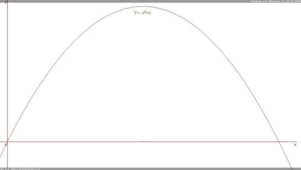 equation d 39 une trajectoire pyrotechnie feu d 39 artifice tout savoir sur les feux d 39 artifice. Black Bedroom Furniture Sets. Home Design Ideas